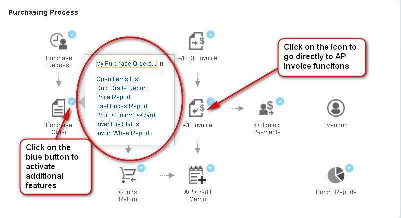 SAP Business One-Production Management