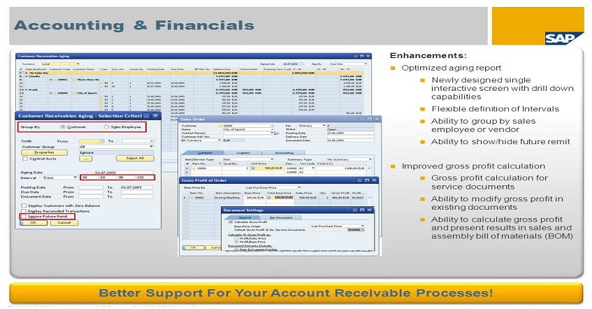 SAP Business One-Features & Benefits